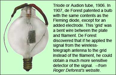 Triode or Audion tube, 1906. In 1907, de Forest patented a bulb with the same contents as the Fleming diode, except for an added electrode. This 'grid' was a bent wire between the plate and filament. De Forest discovered that if he applied the signal from the wireless-telegraph antenna to the grid instead of the filament, he could obtain a much more sensitive detector of the signal.  --from Roger Deforest's website.